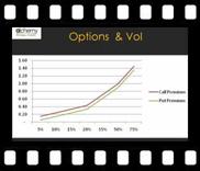 Finance Training Videos