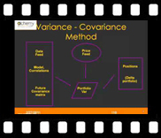 VaR Training Video: Calculating VaR (Value at Risk) using VCV and Historical Simulation