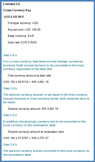 Cross Currency Buy