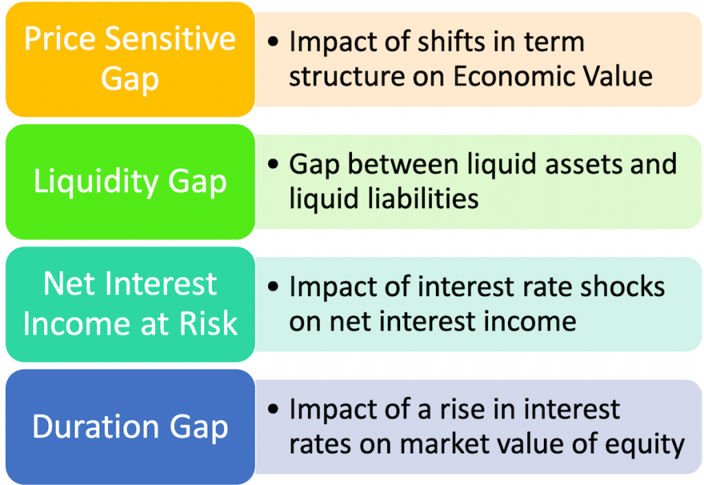 Reinvestment risk weighted average maturity fifo forex