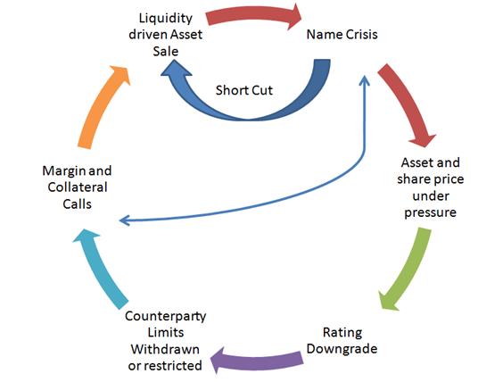 ICAAP Capital Estimation for Liquidity Risk Management