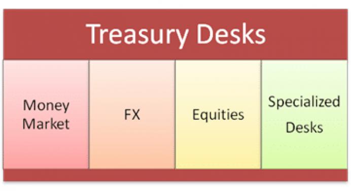 Front Office Archives | FinanceTrainingCourse com