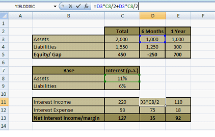 Calculating Net Interest Income