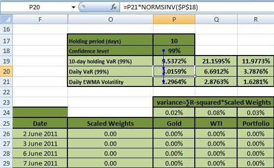 Value at Risk EXCEL - EWMA VaR