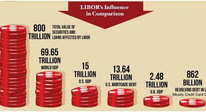 August 2012   FinanceTrainingCourse com