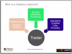 TreasuryDepartment