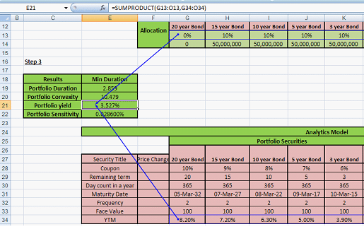 Calculating portfolio yield, portfolio duration and portfolio convexity