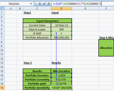 Calculating portfolio sensitivity