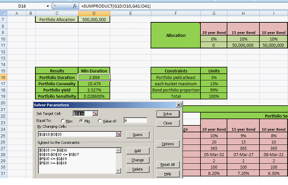 Model Fixed Income Portfolio - Using Excel Solver for minimizing duration for a fixed income portfolio