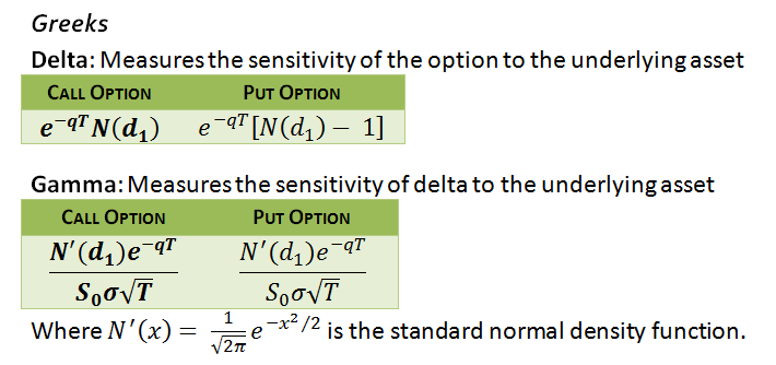 Delta Formula (Definition, Example)| Step-by-Step Guide to Calculate Delta