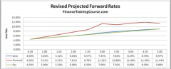 Price & MTM IRS - Exam Solution