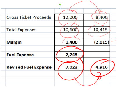 Jet Fuel Aviation Hedge Case Study - Hedge effectiveness calculation