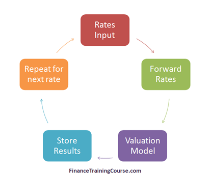 interest rate swap value at risk
