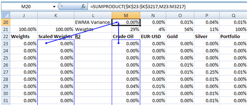 VaR Approaches - Calculating EWMA Variance
