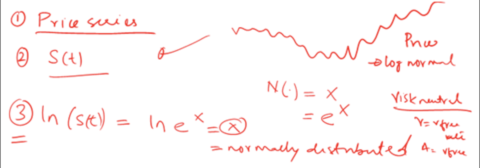 Black Scholes Model - Derivation of N(d2)
