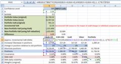 Incremental VaR & other VaR metrics