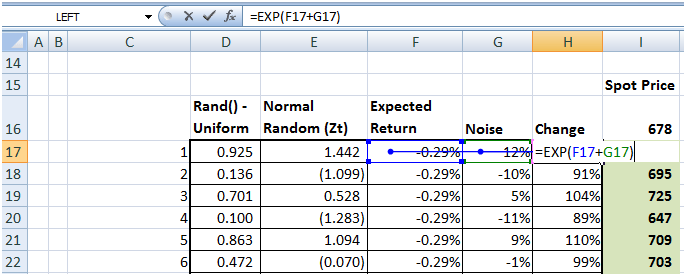 Monte Carlo Simulation Model How to - First pass