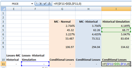 Calculating Expected Shortfall CVAR in Excel