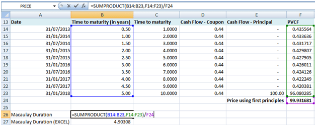Macaulay Duration - Bonds