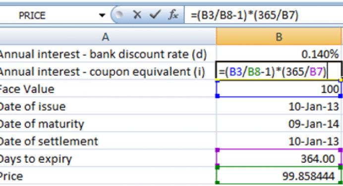 Duration And Convexity For Us Treasuries Financetrainingcourse Com