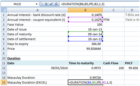 Bond Duration Convexity calculations for US Treasuries