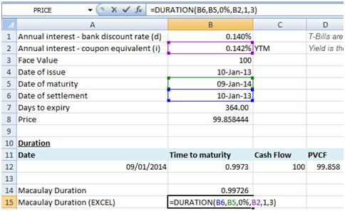 Macaulay Duration - EXCEL formula