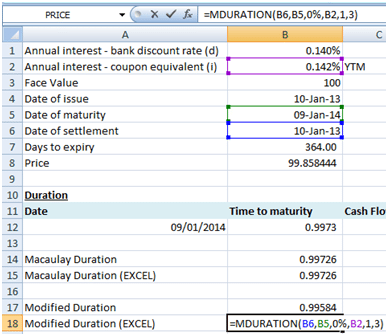 Modified Duration EXCEL formula