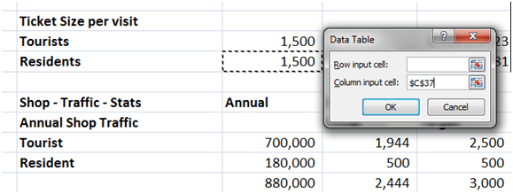 Data Analysis, Data Tables & Excel