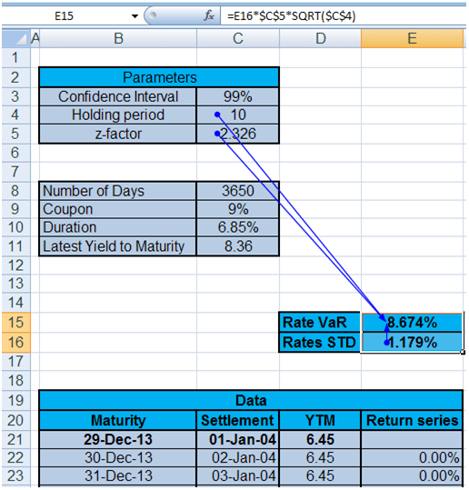 Calculate Value at Risk for Bonds. Rate VaR