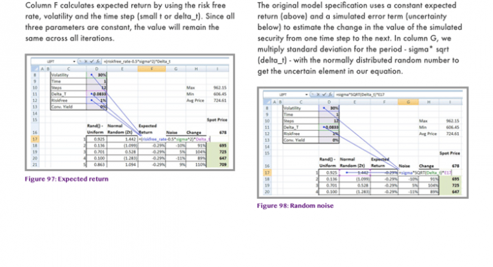Simulation Models Archives | FinanceTrainingCourse com
