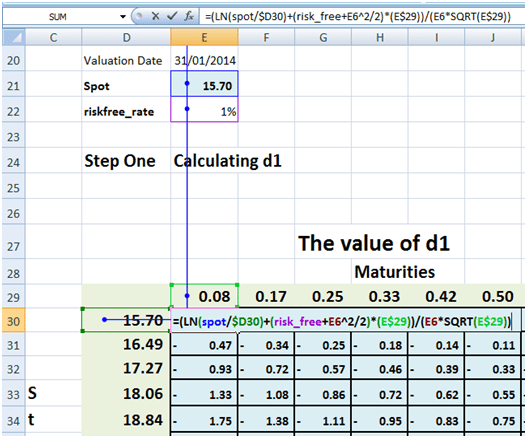Implied and Local Volatility Surfaces in Excel - Final steps