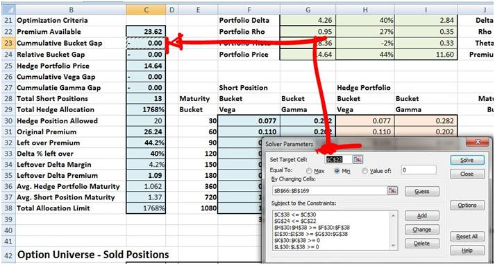 Five steps to hedging Vega and Gamma exposure in EXCEL