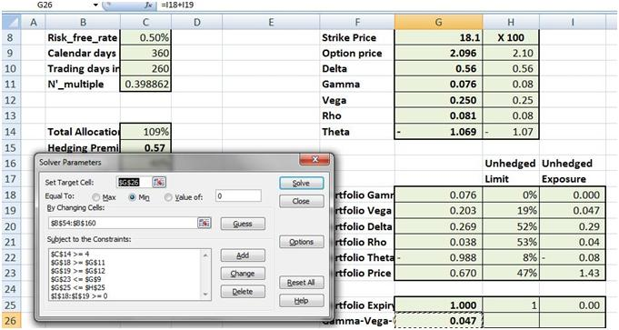 Hedging Higher Order Option Greeks in Excel