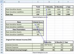 Calculating NII - Bank ALM