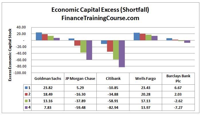 CapitalShortfall-1