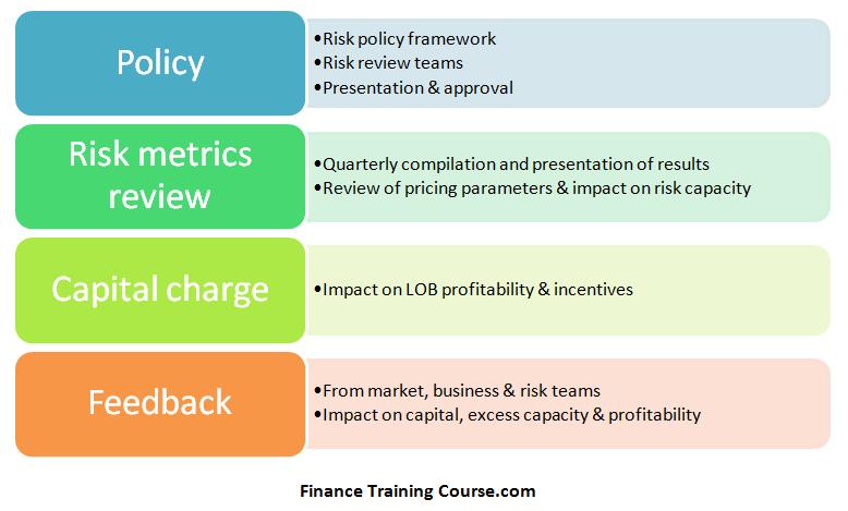 EconomicCapital-Framework