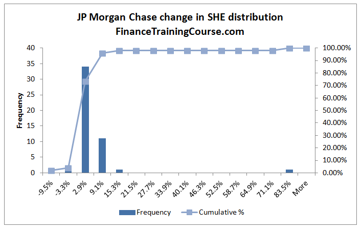 Calculating Economic Capital - JPMorgan-Capital-1