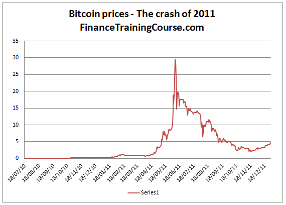Bitcoin altcoins and taxescapital gains tax and coinbase