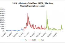 bitcoin-velocity-2014