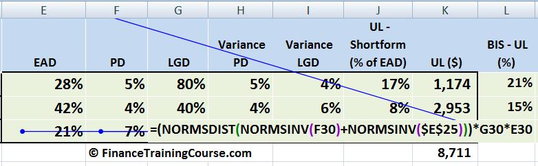 UL-BIS-Formula-Excel