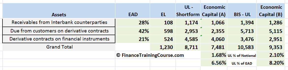 Expected loss -UL-EL-BIS-CaseStudy