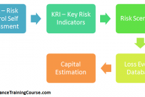 Operational-Risk-OpRiskFlow