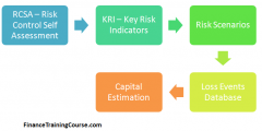 Operational-Risk-OpRiskFlow