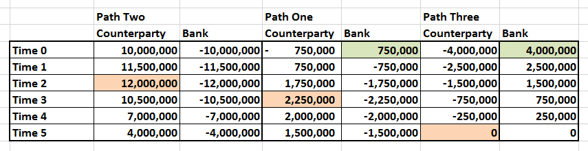 PFE-Final-Calculation