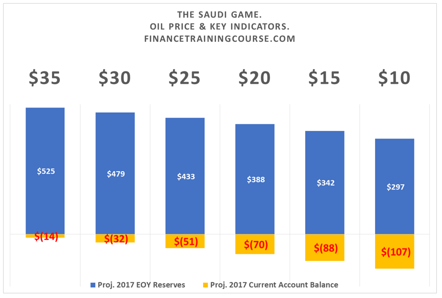 The-Saudi-Oil-Game (1)