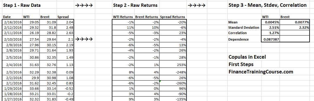 Copula-Excel-Sheet
