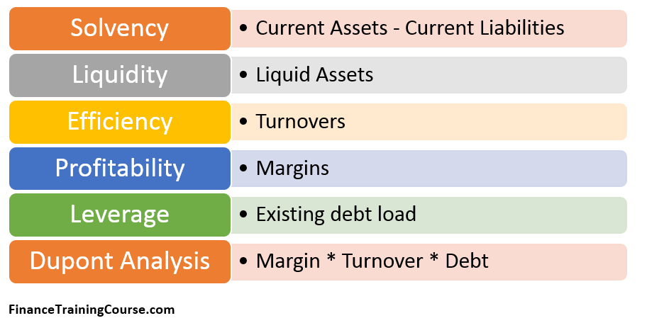 Credit-Analysis-Financial-Analysis-Ratios