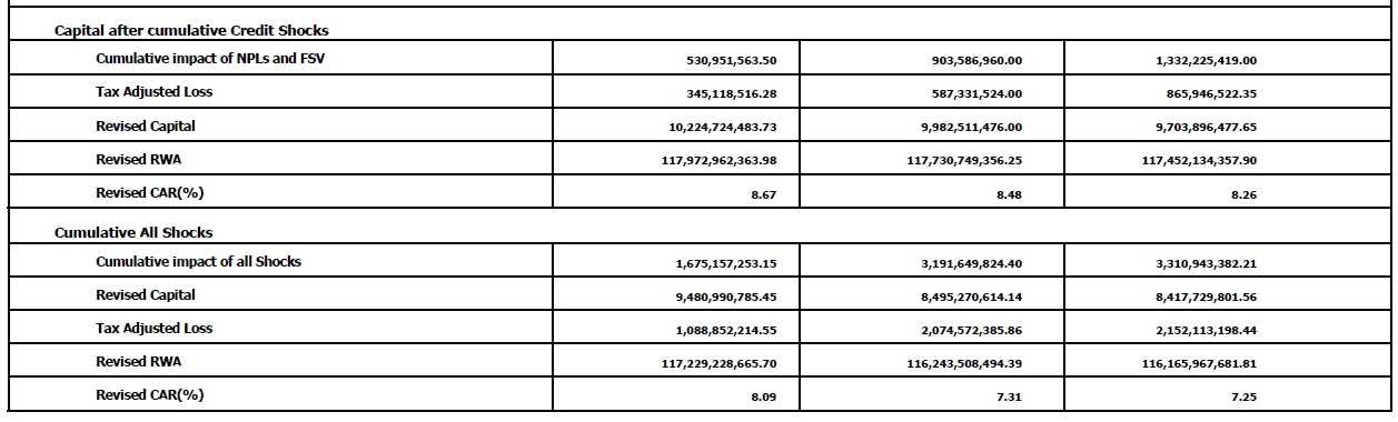 Stress-Test-Summary-Sheet-b