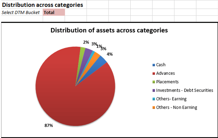ALM Reports-Distribution-Assets-validator