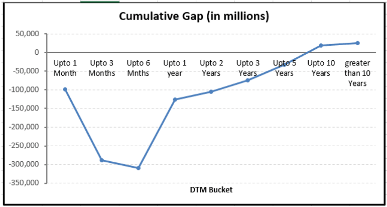 ALM Reports-LiquidityGap-DTM-validator